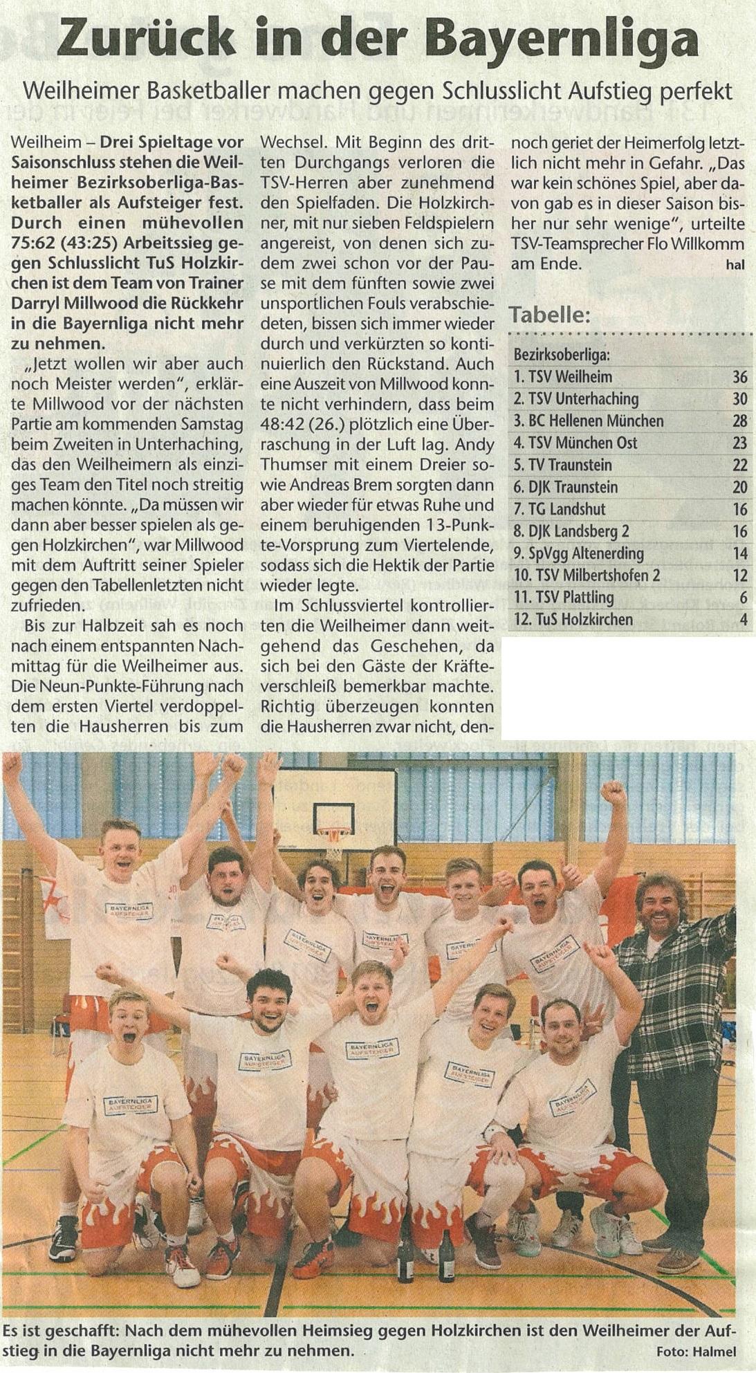 2017-03-15-Kreisbote(Basketball)
