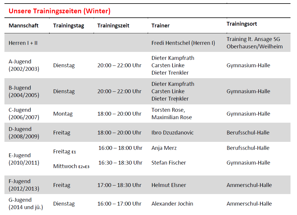 2020-11 Trainingszeiten Winter