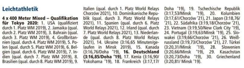 2021-05-04 Tagblatt Ergebnisse fm