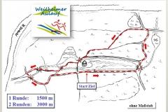 1500-3000m-Aulauf