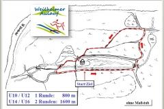 800-1600m-Aulauf