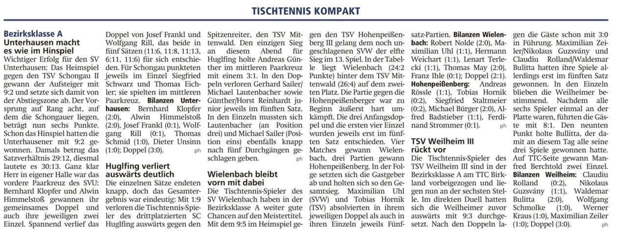 2020-01-28 Weilheimer Tagblatt fm