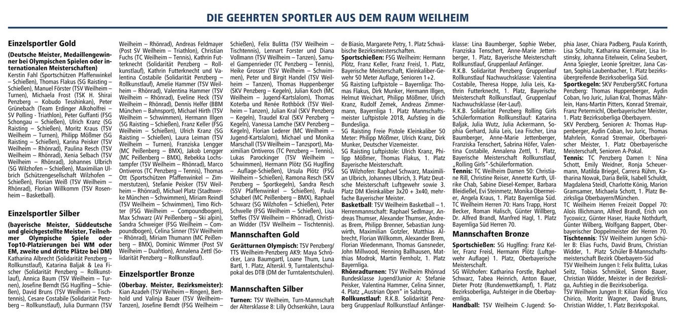2019-04-13 Landkreis-Sportlerehrung_Geehrten Sportler