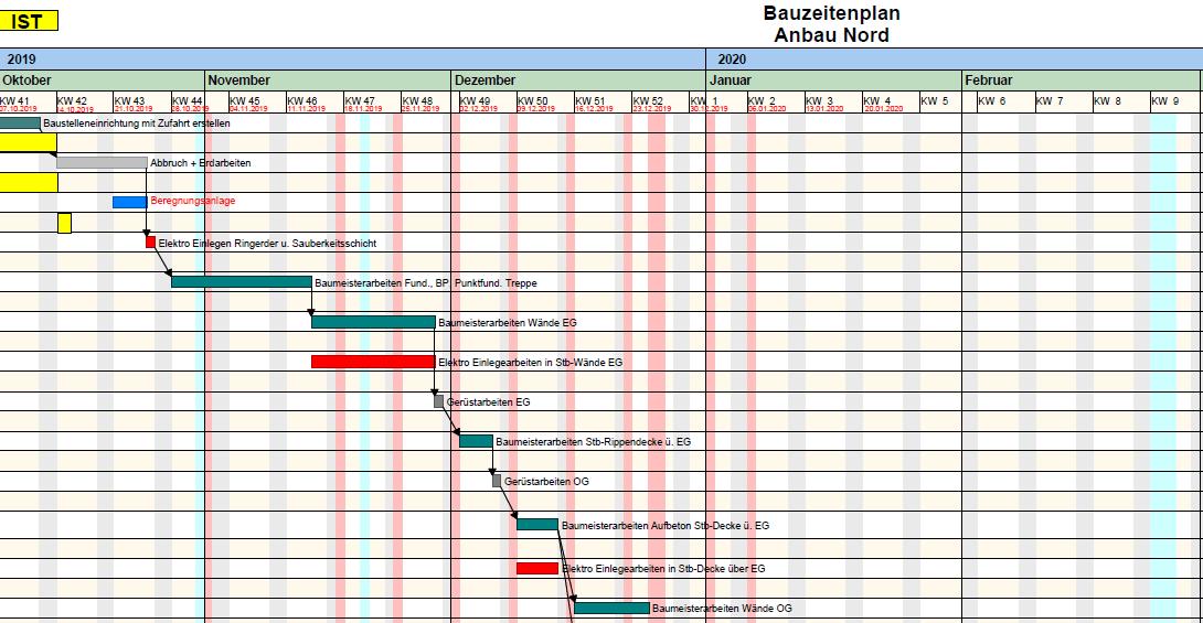2019_Bauzeitenplan klein